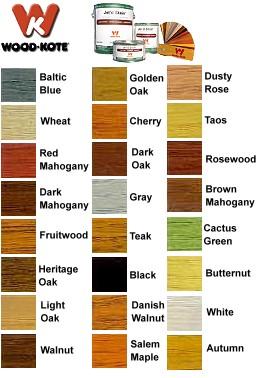 Wood Kote Gel Stains