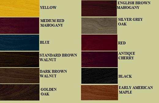 Lockwood Oil Soluble Dye Powders